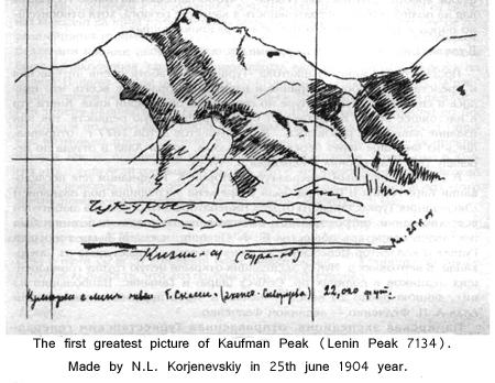 First picture of Kaufman Peak (Lenin Peak 7134m) by N.L.Korjenevskiy in 1904 year