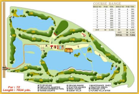 Ташкентский гольф-клуб