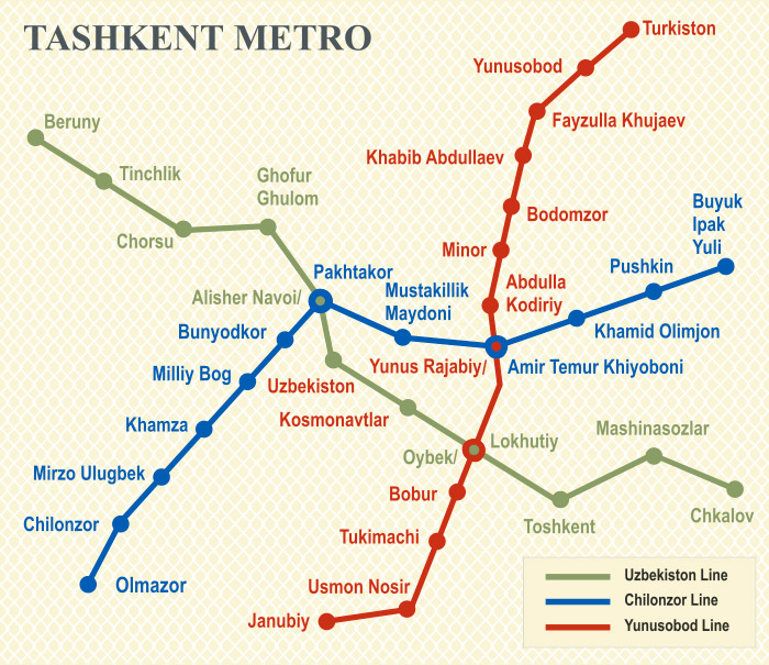 Строительство метро в Ташкенте