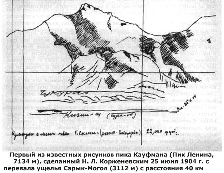 Пик Ленина (Пик Кауфмана)
