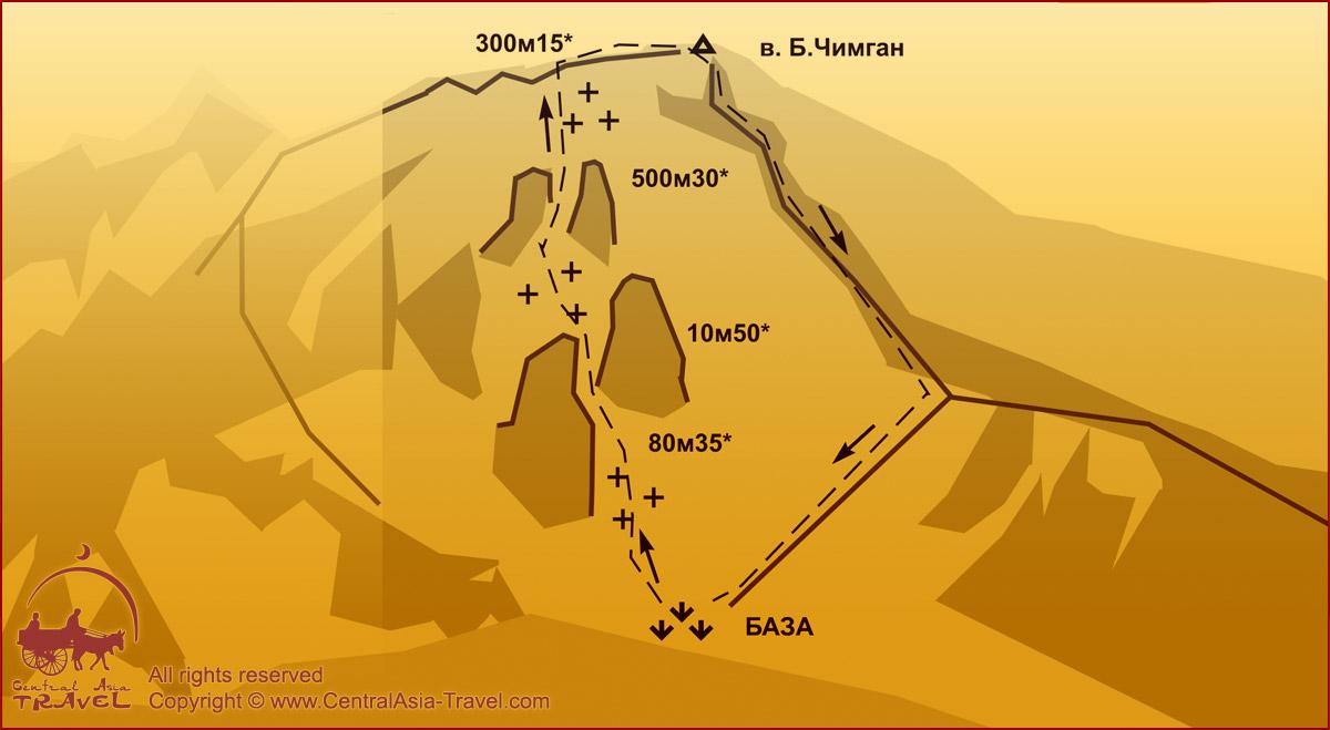 Схема маршрута - С севера Большого Чимгана в лоб. 1Б