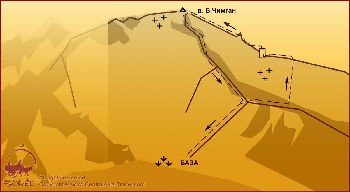 Схема маршрута - По юго-западному гребню Большого Чимгана. 2А