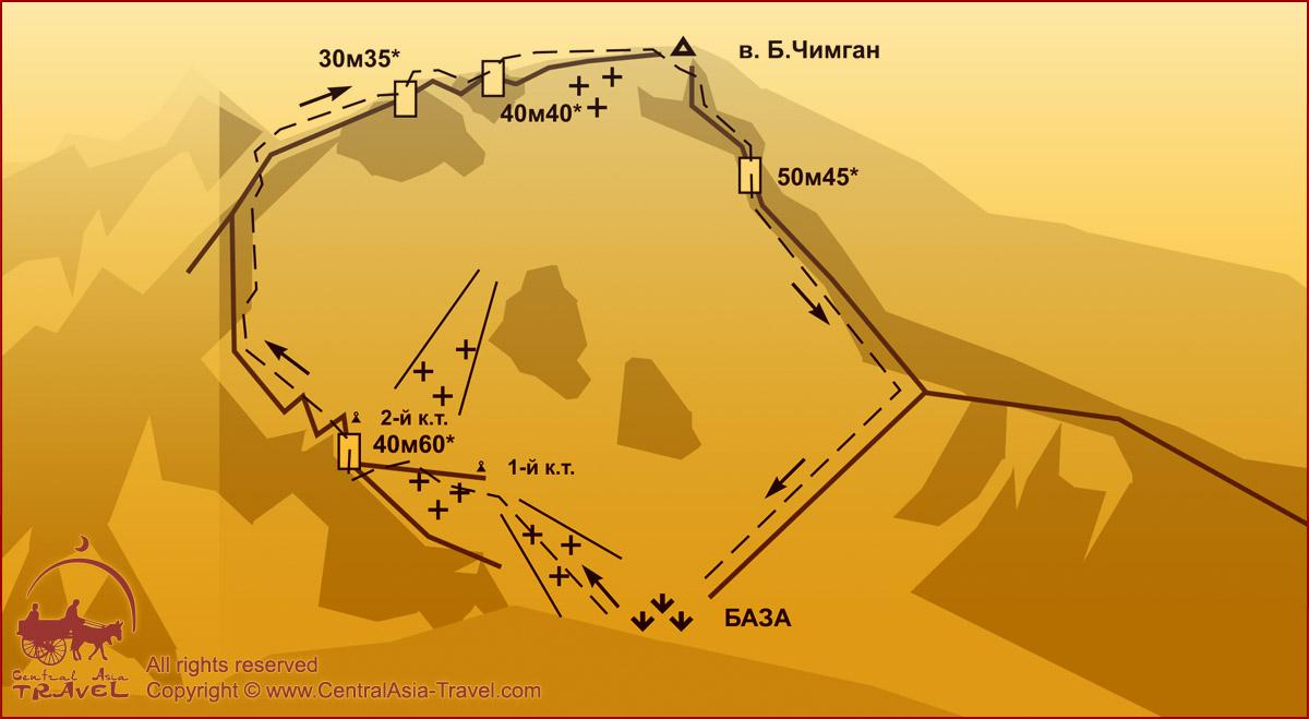 Схема маршрута - По центральному северному гребеню Большого Чимгана. 2Б