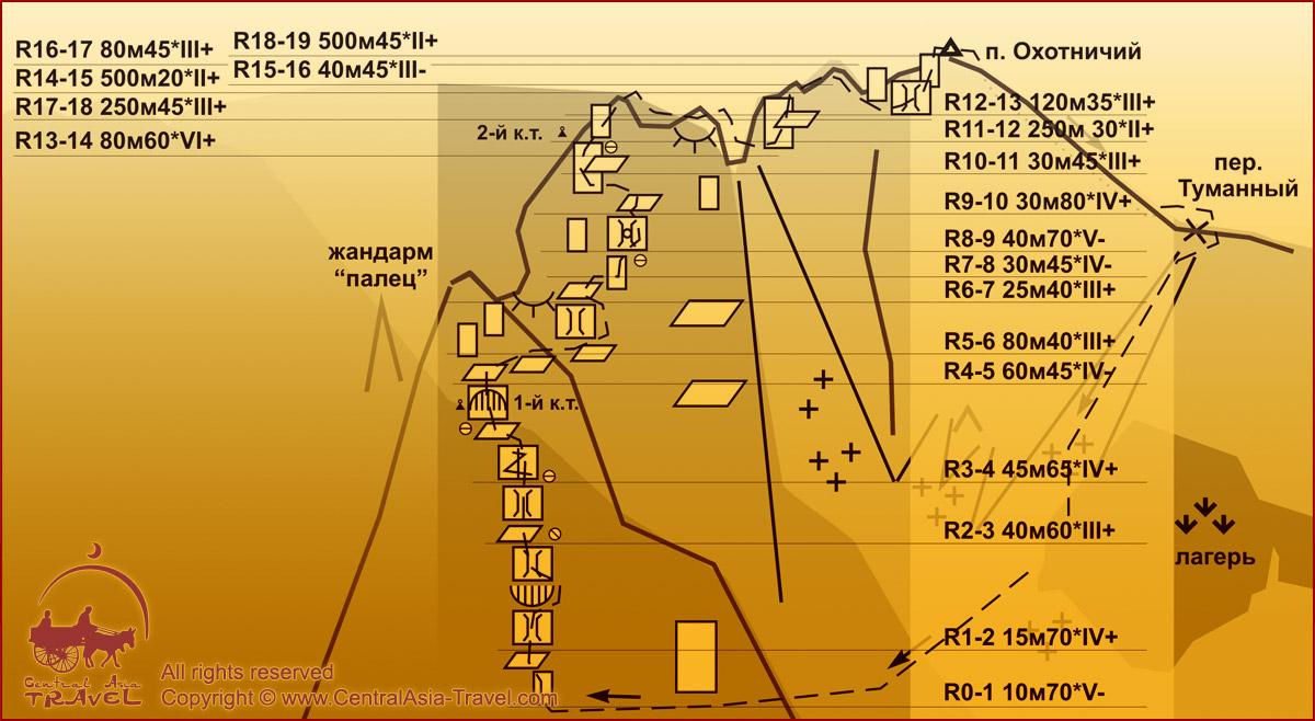 Схема маршрута - Левый к/ф Западной стены 4А