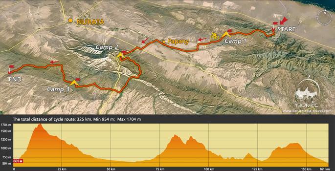 Relieve de la ruta en el mapa