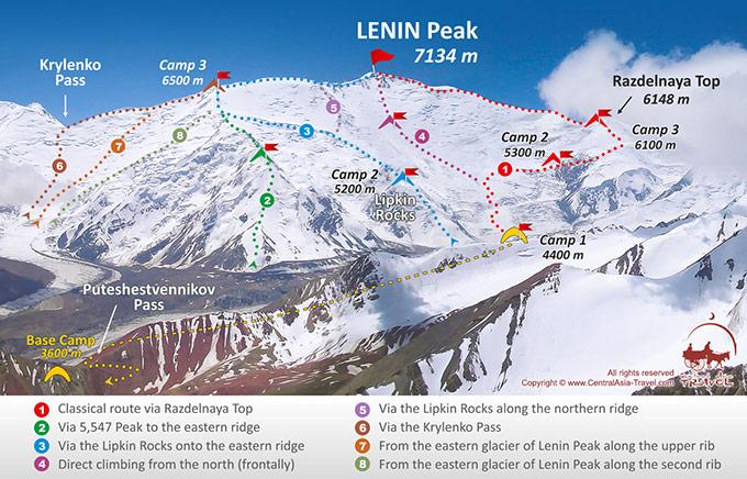 Kartenabriß der Besteigung des Pik Lenin (7134 m)