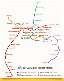 Schéma du métro de Tachkent
